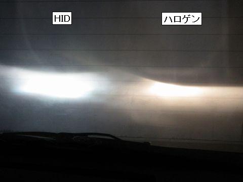 HIDの光軸(ロービーム)