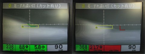 ロービームの検査結果(光軸調整後)