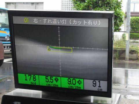 ロービームの検査結果(LED)