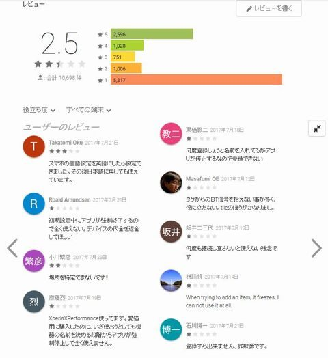 TrackR アプリの評価